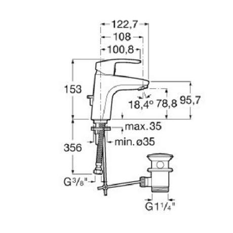 MONODIN смесител за умивалник с клапа